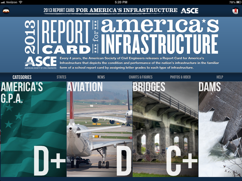 How Sustainable Technology Can Repair U.S. Infrastructure
