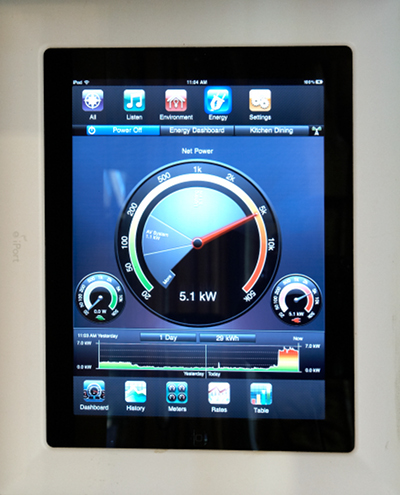 SmartEnergy iPad